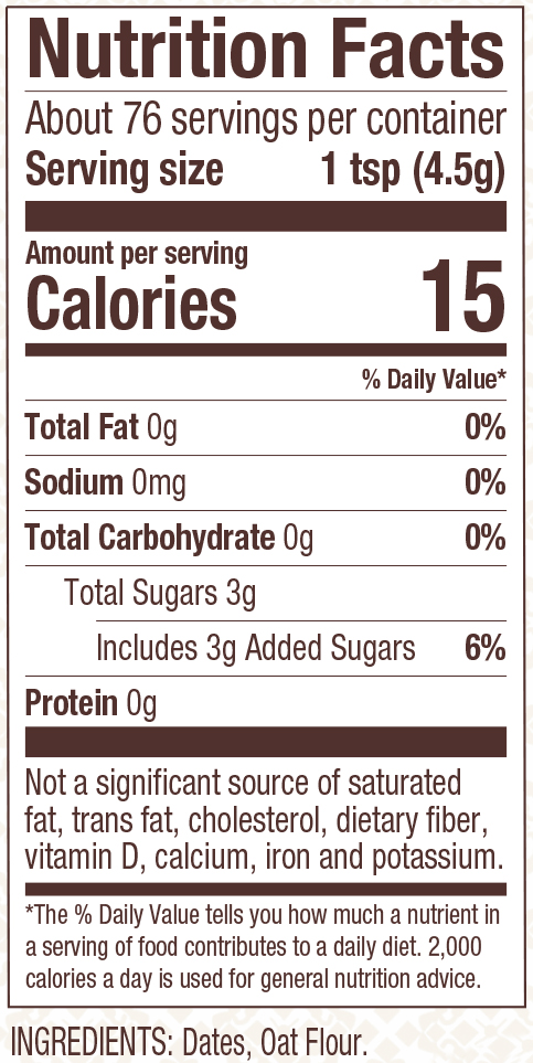 Dates nutrition facts in Melbourne