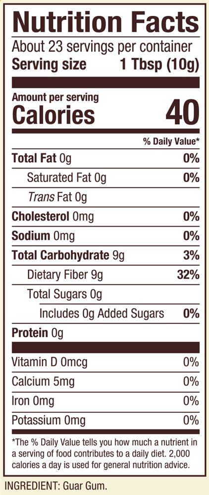 Guar gum calories
